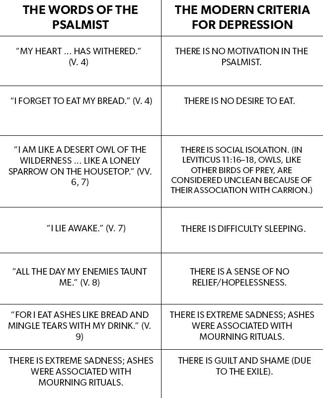 jf-depression-chart